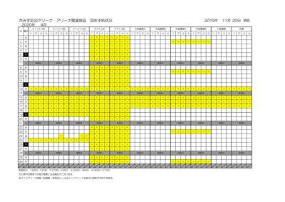 アリーナ関連施設空き状況(4月)のサムネイル