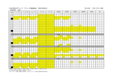 アリーナ関連施設空き状況(5月)のサムネイル