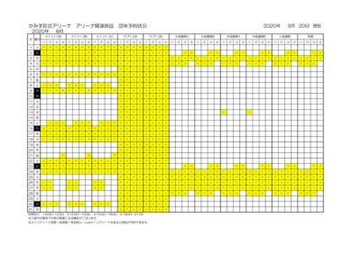 アリーナ関連施設空き状況(8月)のサムネイル