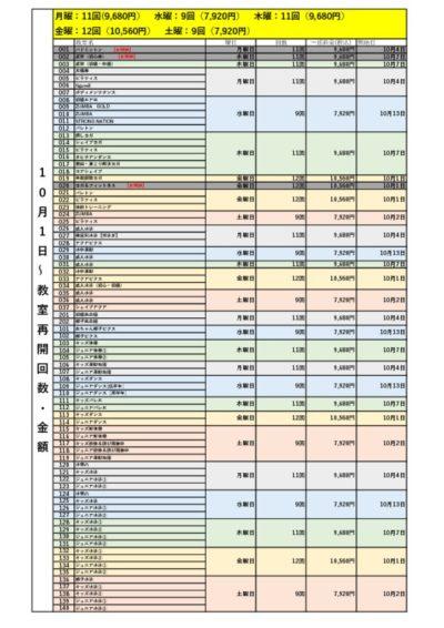 (2021.2期)臨時休館後回数金額一覧のサムネイル